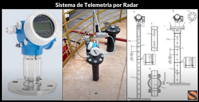 Sistema de Telemetria por Radar